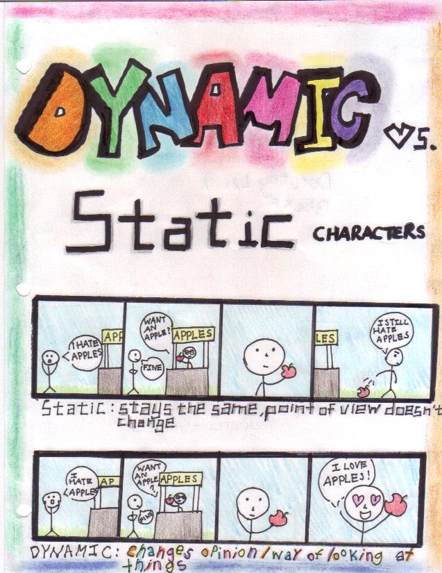 Dynamic Character Mr Turner's English