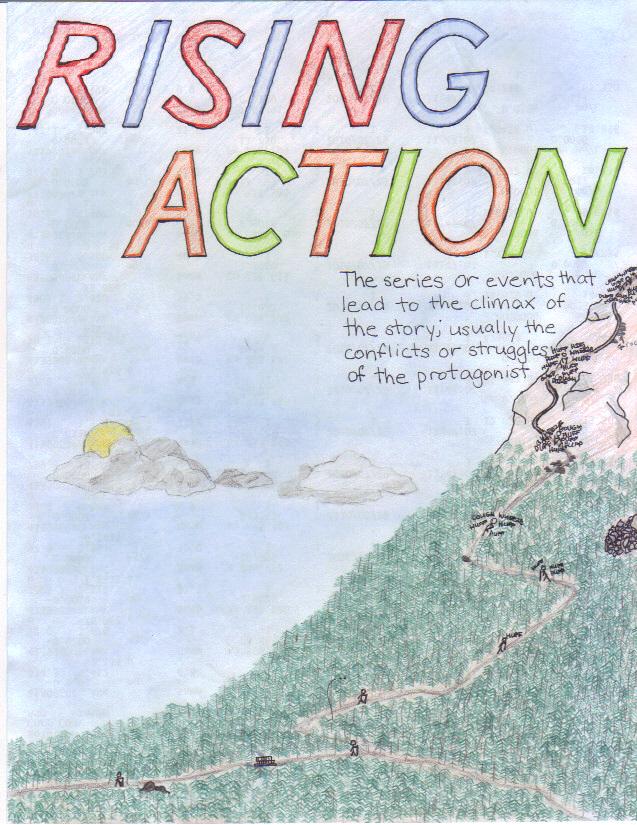 Rising Action Mr Turner's English
