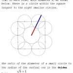 two circles on each side of a square, and one circle in the middle, touching all 8. The ratio of an outer circle's diameter to the center circle's radius is 1.618...