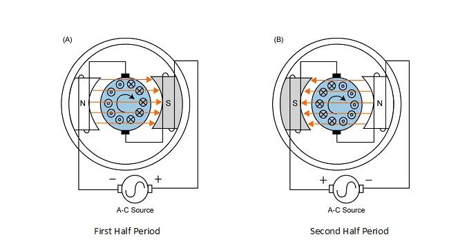 Mazda Rx8 Fuse Box Schematic. Mazda. Auto Wiring Diagram