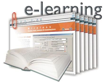Concepto e-learning 1996