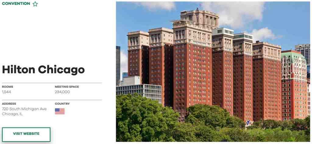 Hilton Chicago - PK Stock & Real Estate Analysis