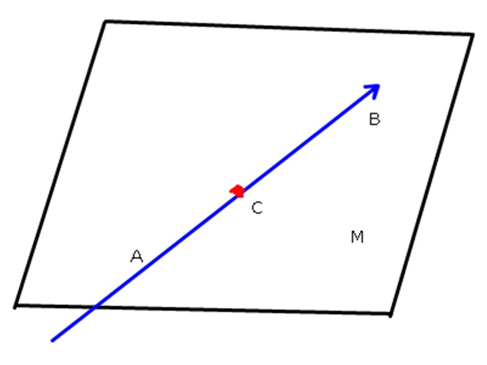 Conditional Statements Geometry