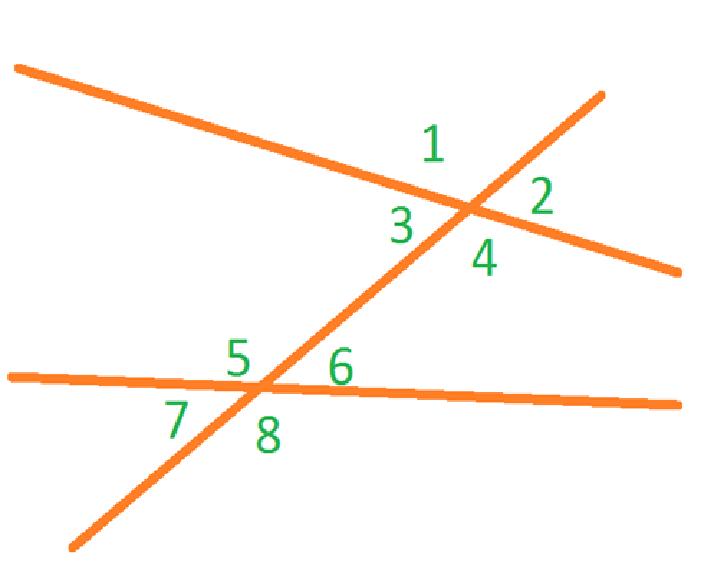 mrwadeturner  T2 Corresponding and Alt Interior