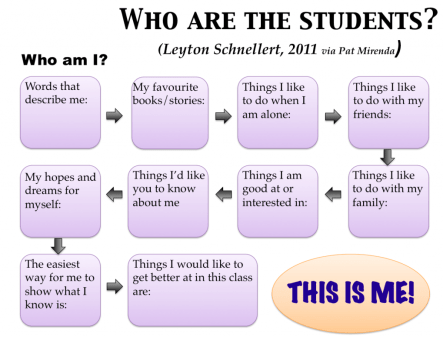Wh Are The Students? created by Leyton Schnellert (2011)