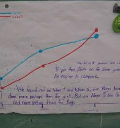 Survey   Mr. Wendler's Class Blog [ 1536 x 2048 Pixel ]