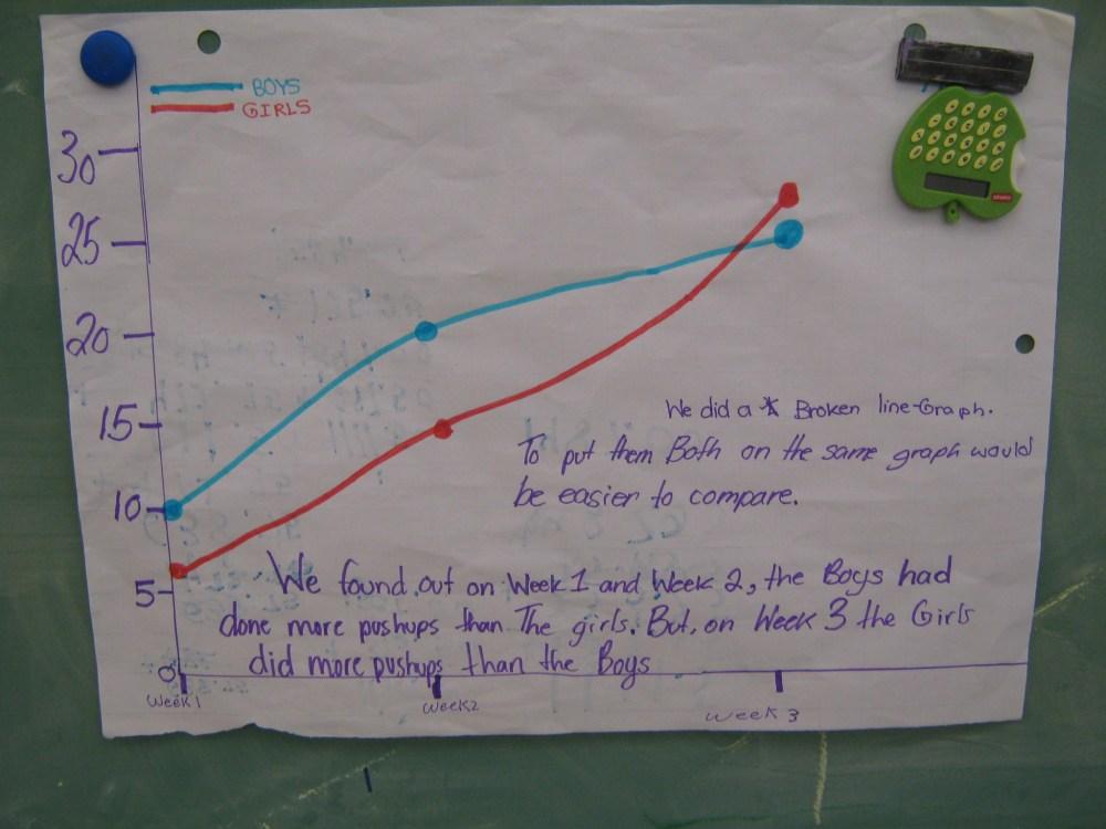 medium resolution of Survey   Mr. Wendler's Class Blog