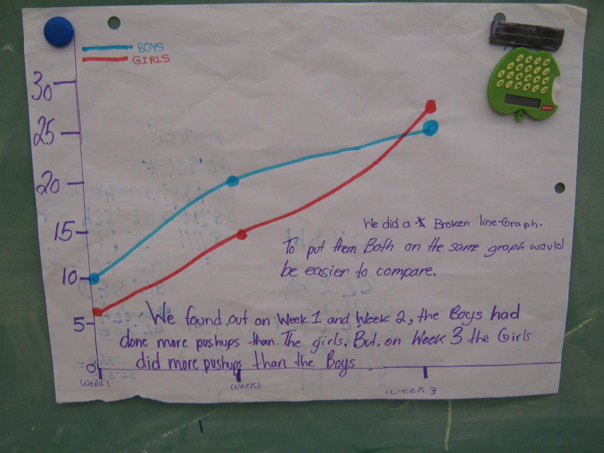 hight resolution of Survey   Mr. Wendler's Class Blog