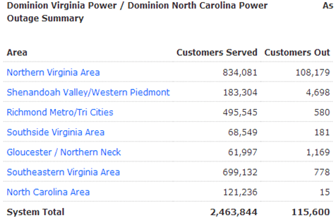 Dom Com Outage Map on
