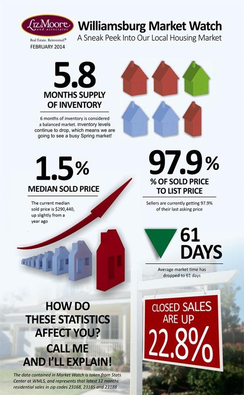 infographics_ecard-wmg2-14