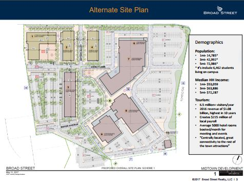 alternate site plan the shops at midtown