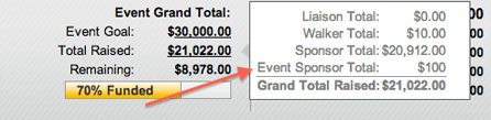 Event Sponsors showing in Column Browser