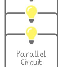 while parallel circuits are more complex in terms of wiring the looped nature of every component means that even if one lamp stops working the other lamps  [ 819 x 1285 Pixel ]