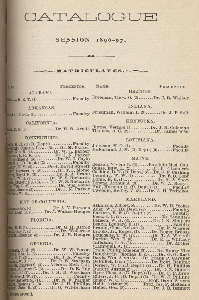 Incomplete list of matriculates for 1896-1897. Courtesy of the University of Maryland Health Sciences Library, Baltimore, MD. Contact library for further information. University of Maryland Health Sciences Library, Baltimore, MD