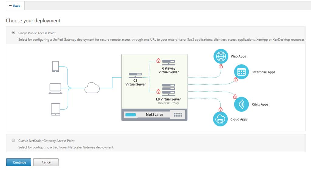 Setting up Unified Gateway on Netscaler 11 | Marius Sandbu