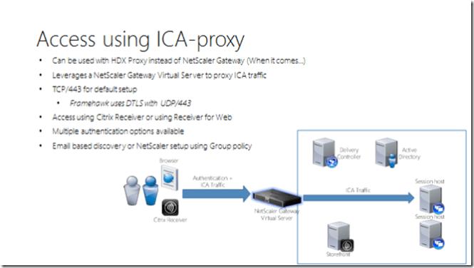 CNS Citrix ADC x Essentials and Citrix Gateway | Training