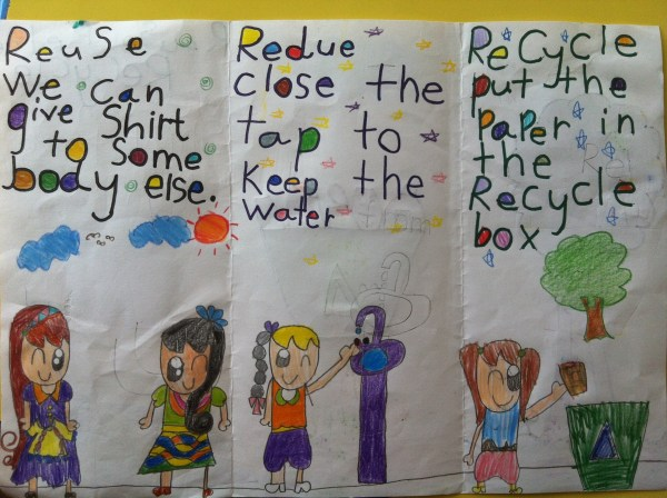 Reduce Reuse Recycle Poster Ideas