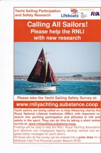 RNLI Safety Survey