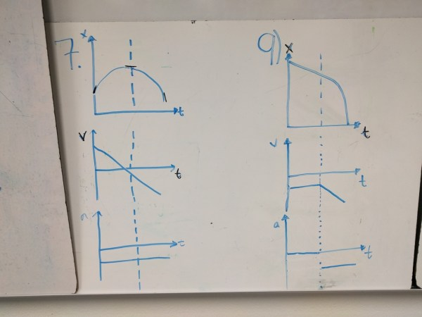 Kinematics Part 3 3 T Graph Physics Classroom - Year of