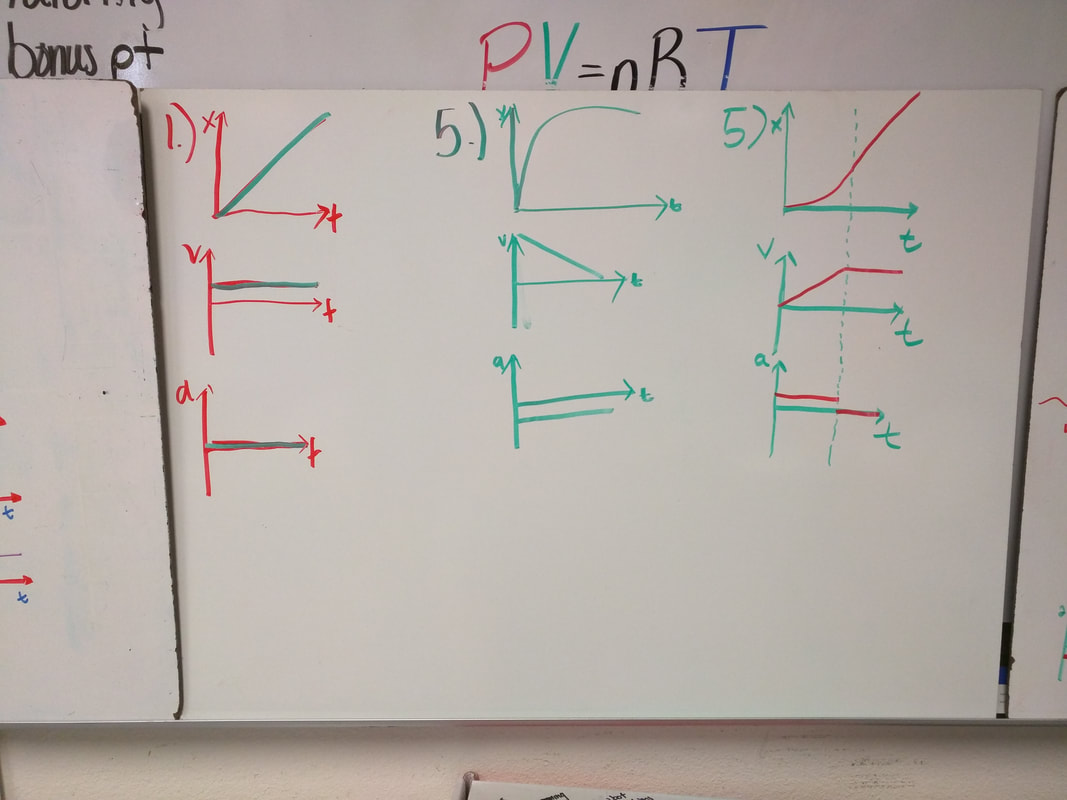 hight resolution of monday tuesday kinematic graphing worksheet