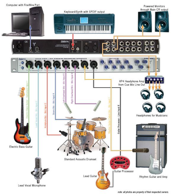whole-band-recording-studio-diagram