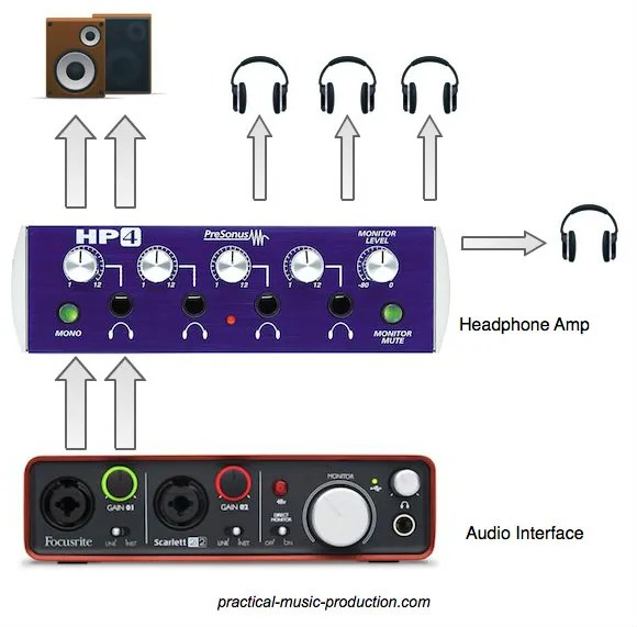 studio-headphone-amp-diagram