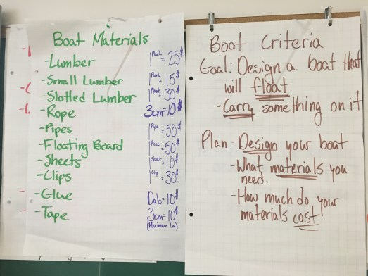 Boat materials and criteria