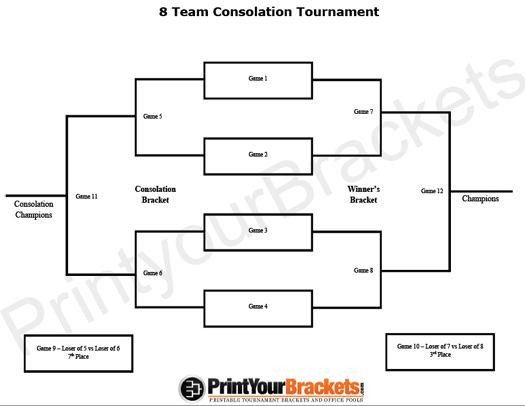 Printable Blank Pdf Sec Softball Tournament Tournament