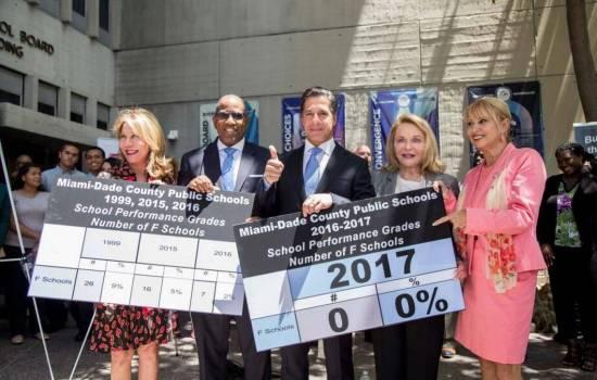 Miami-Dade school grades mark a milestone: no F schools