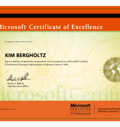 mcitp enterprise administrator certification [ 1754 x 1240 Pixel ]
