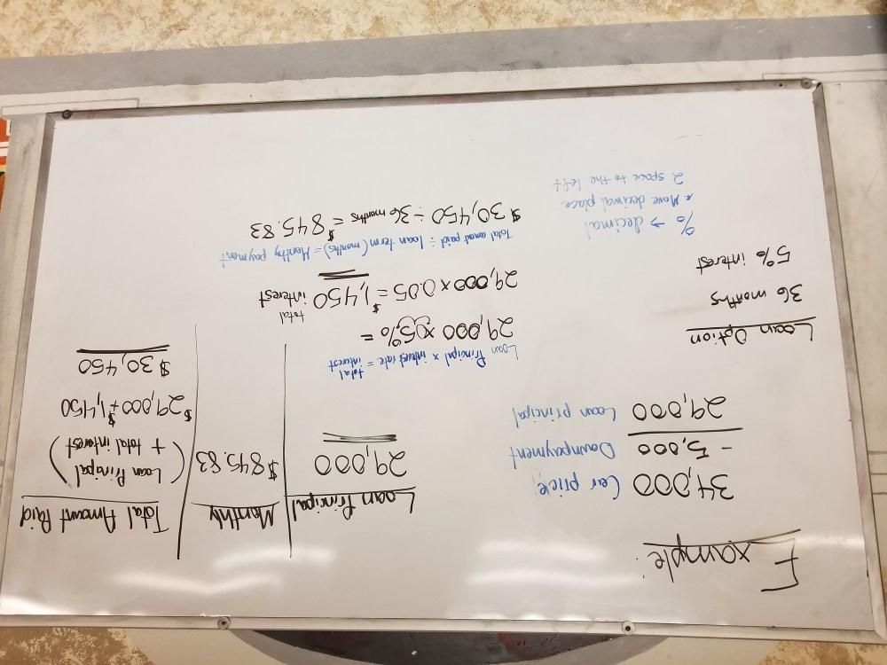 medium resolution of Consumer Math - MS. DRIEANN