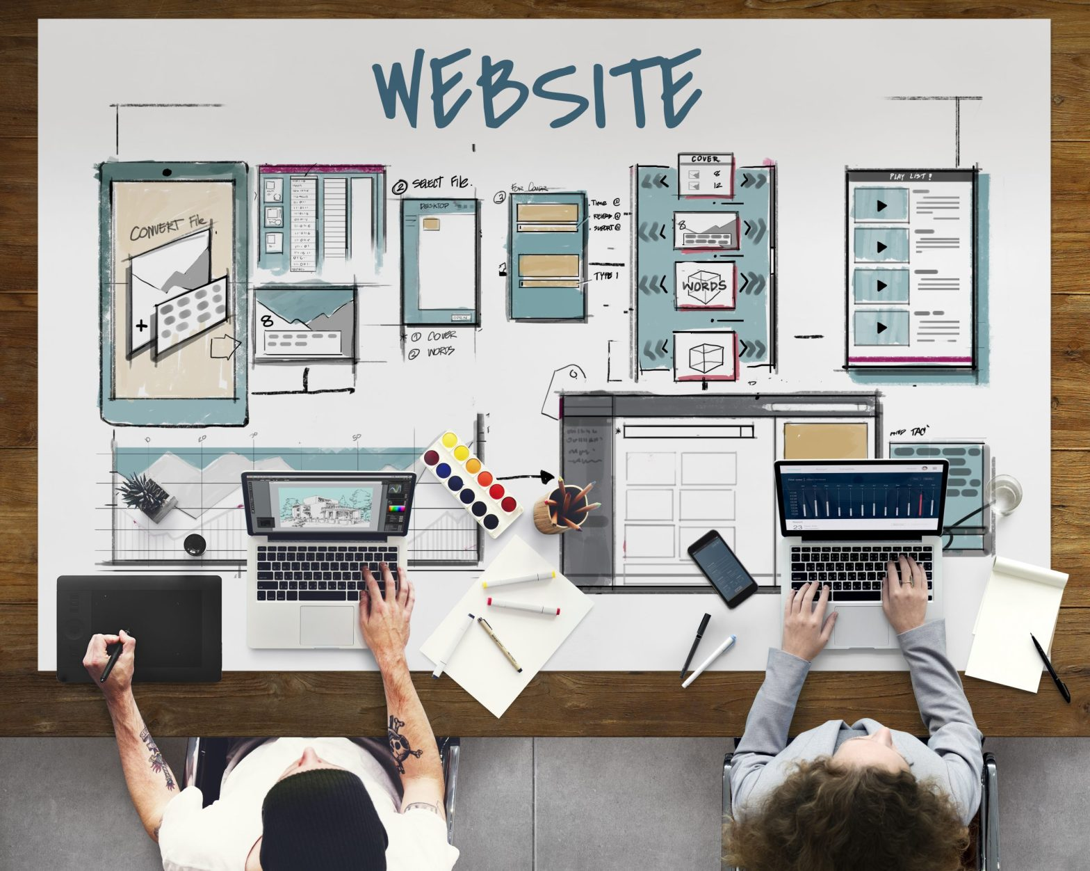 Custom website design is a multistep process that must be organized