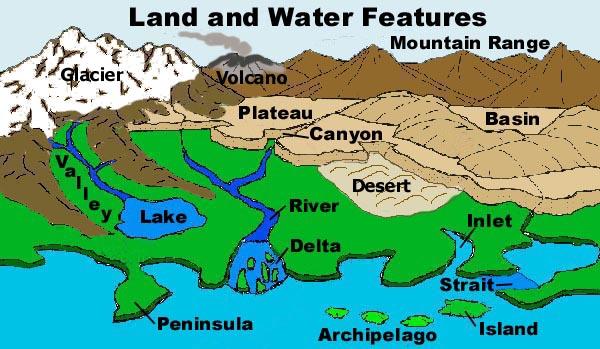 Image result for landforms