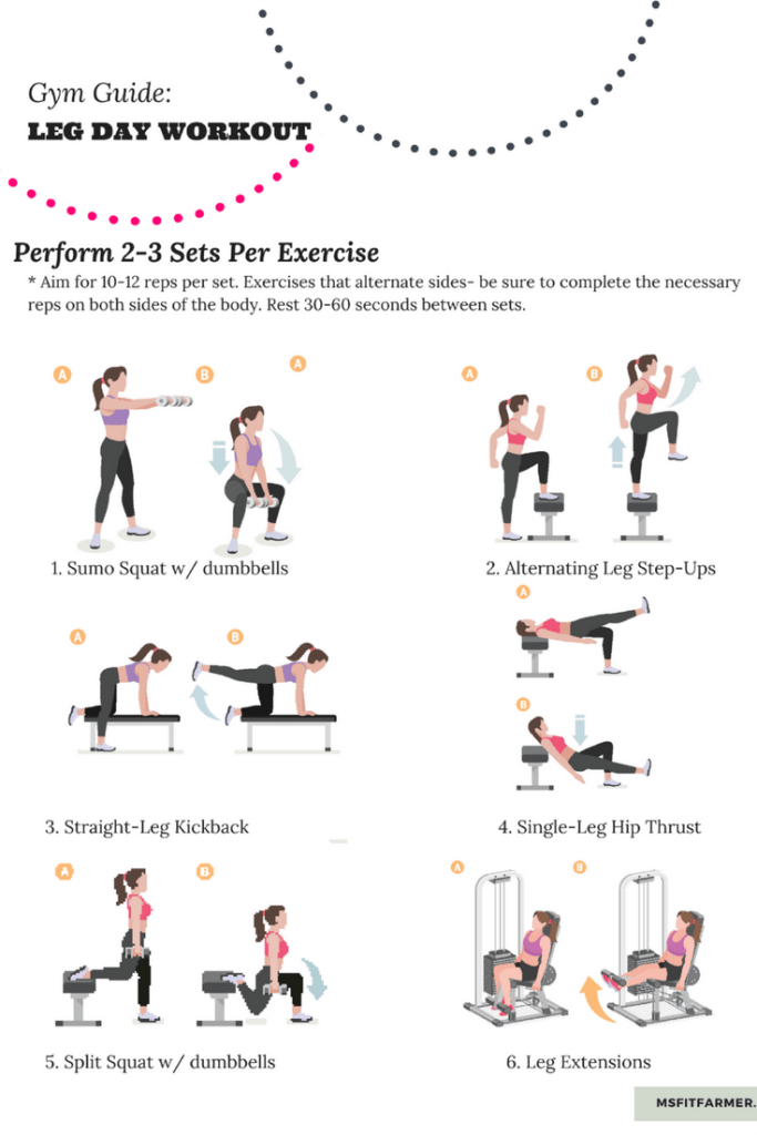 Personal Trainers | Why You Should Hire a Personal Trainer | Advantages to Using Fitness Professional | Online Fitness Coaching | More Health and Fitness at msfitfarmer.com