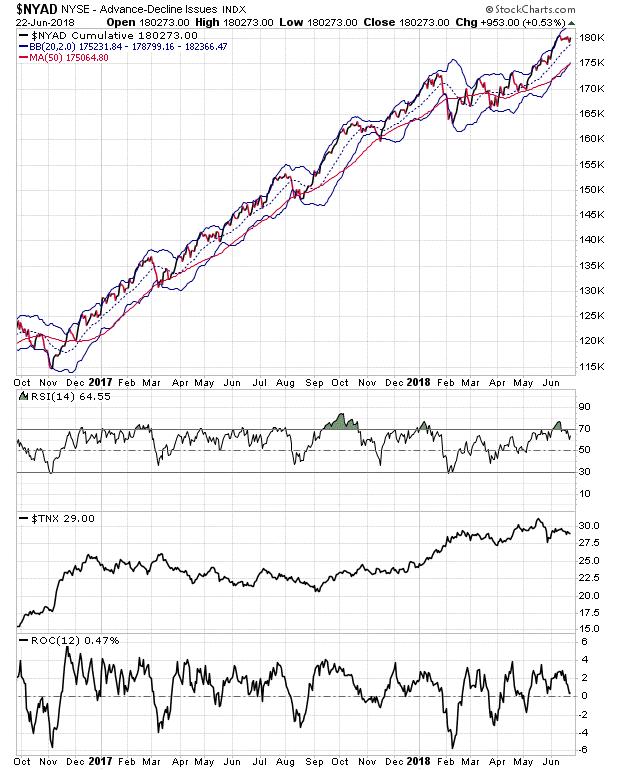 stocks need an energy