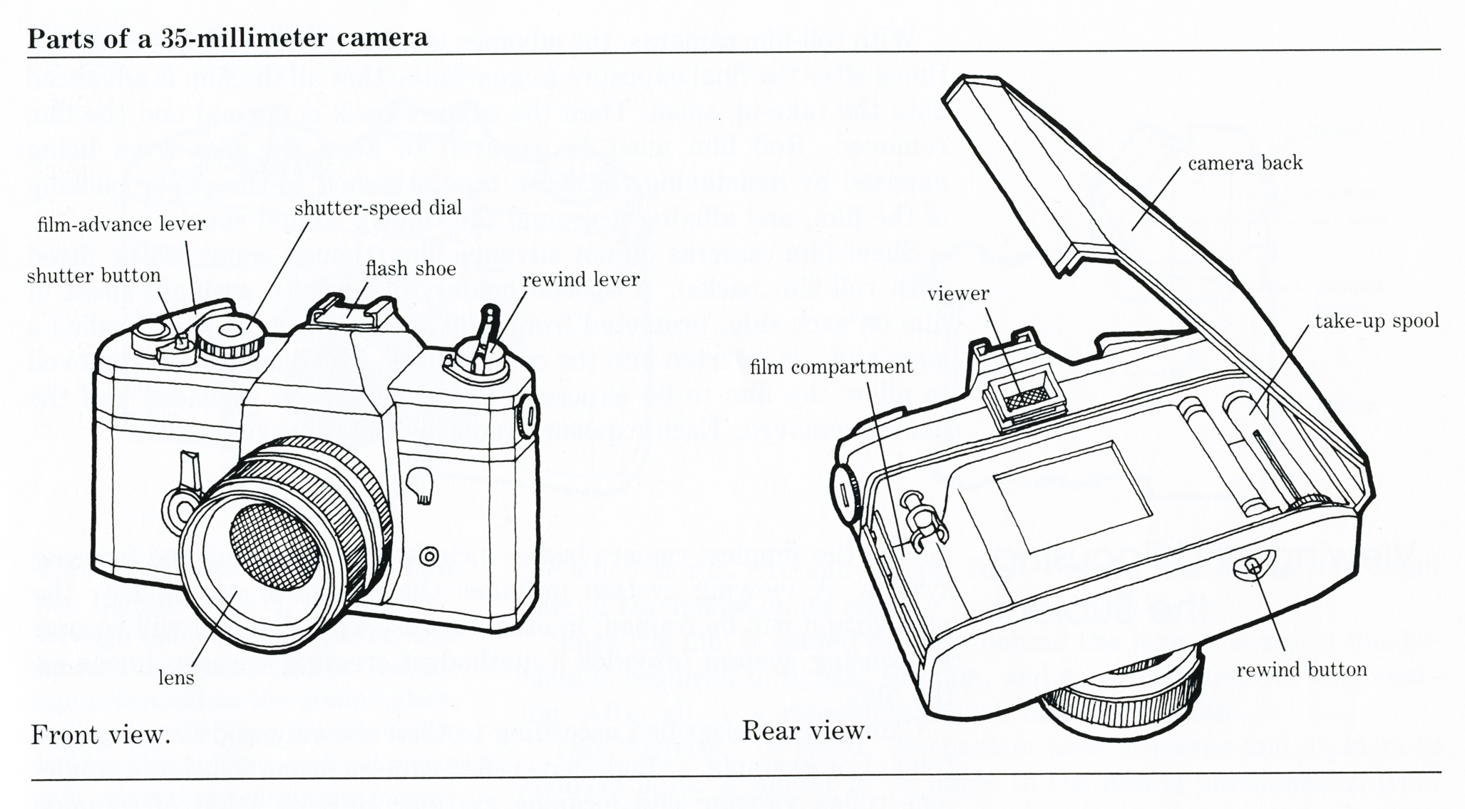 camera parts diagram simple doorbell circuit photography ms gross