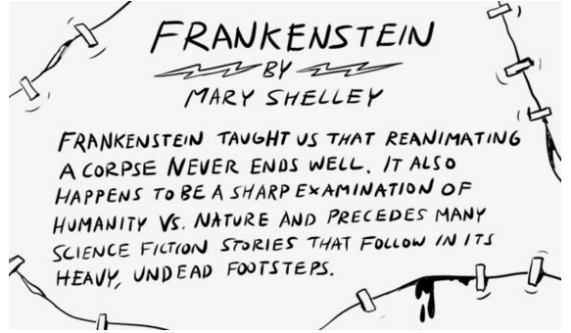Frankenstein essay with quotes