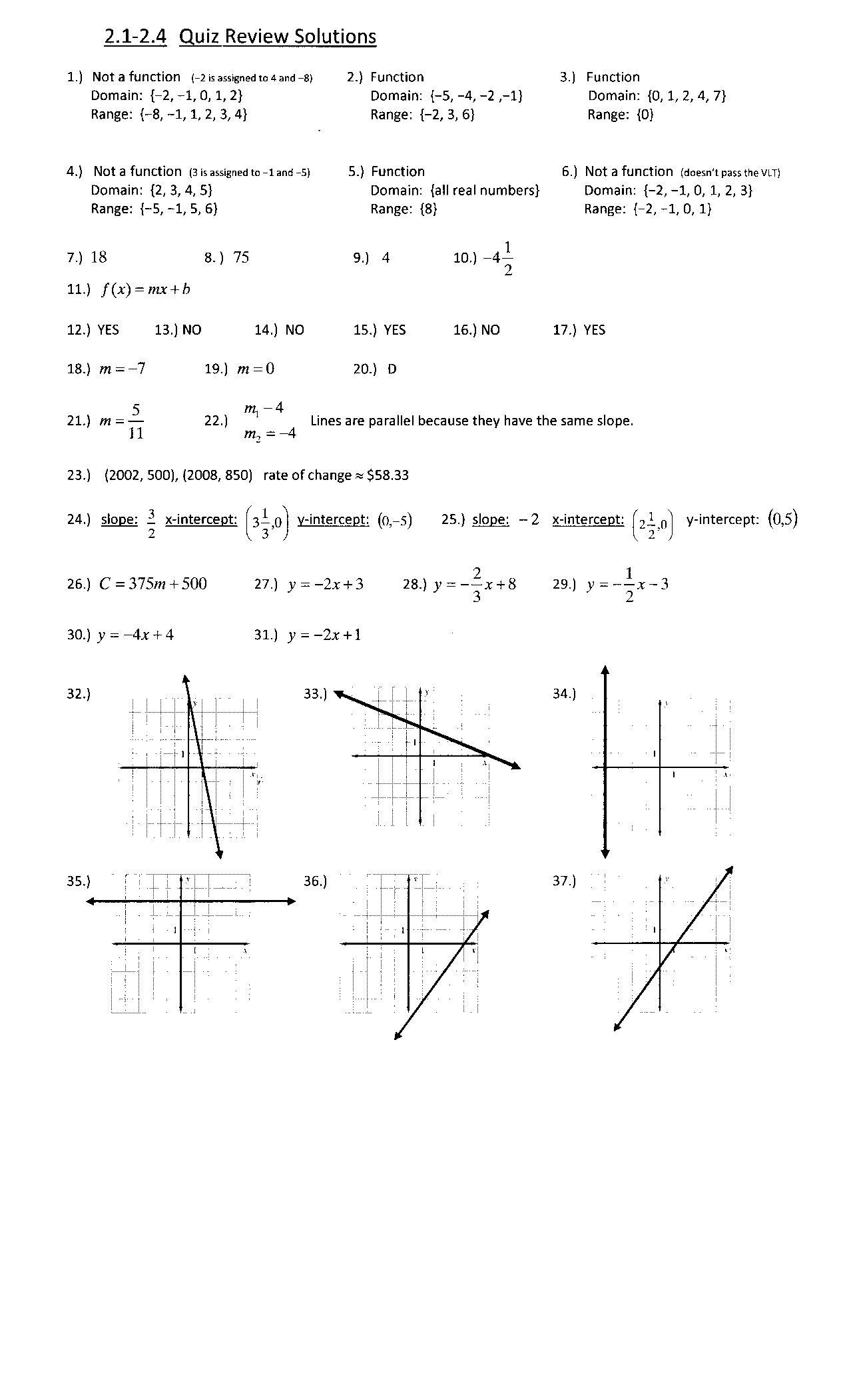 Algebra 2 Ch 2