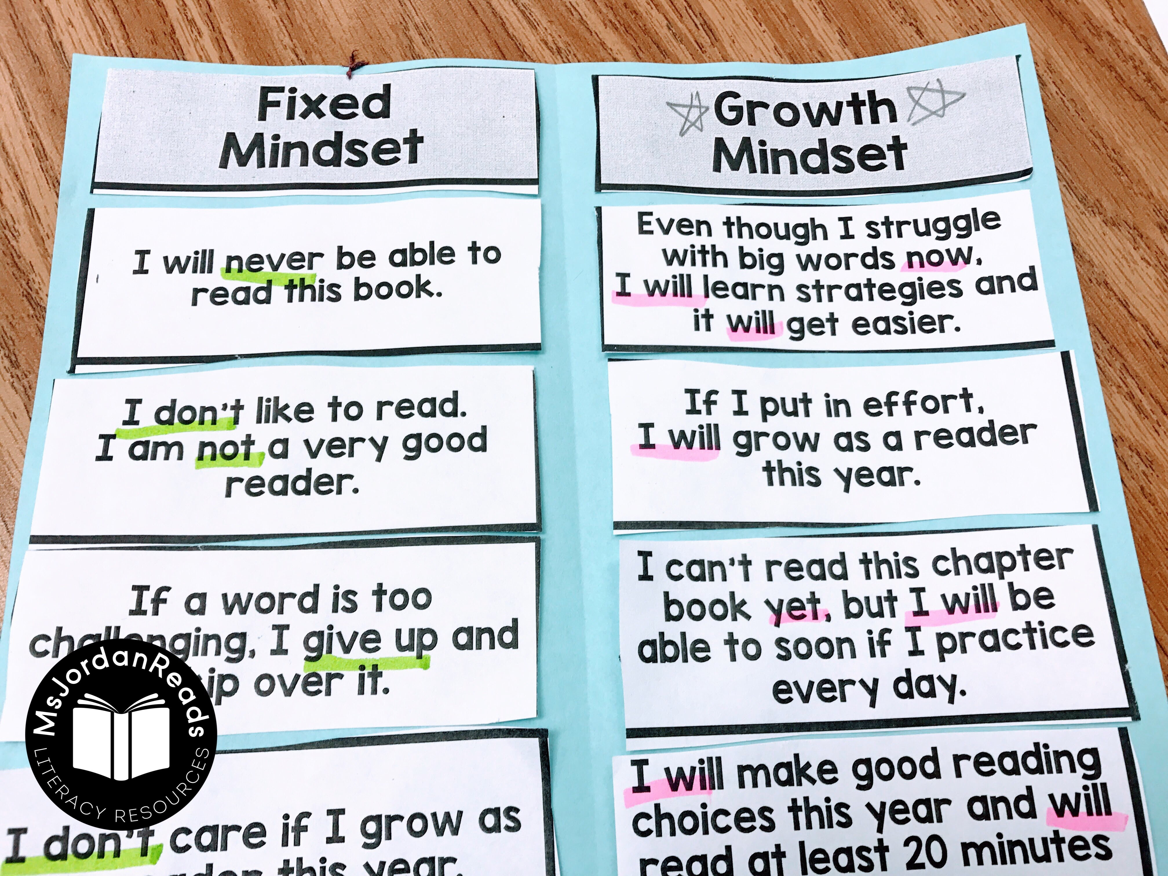 Developing A Growth Mindset For Reading