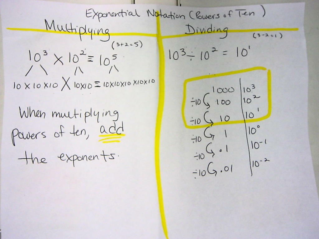 Essay Word Limit Rules Exponents