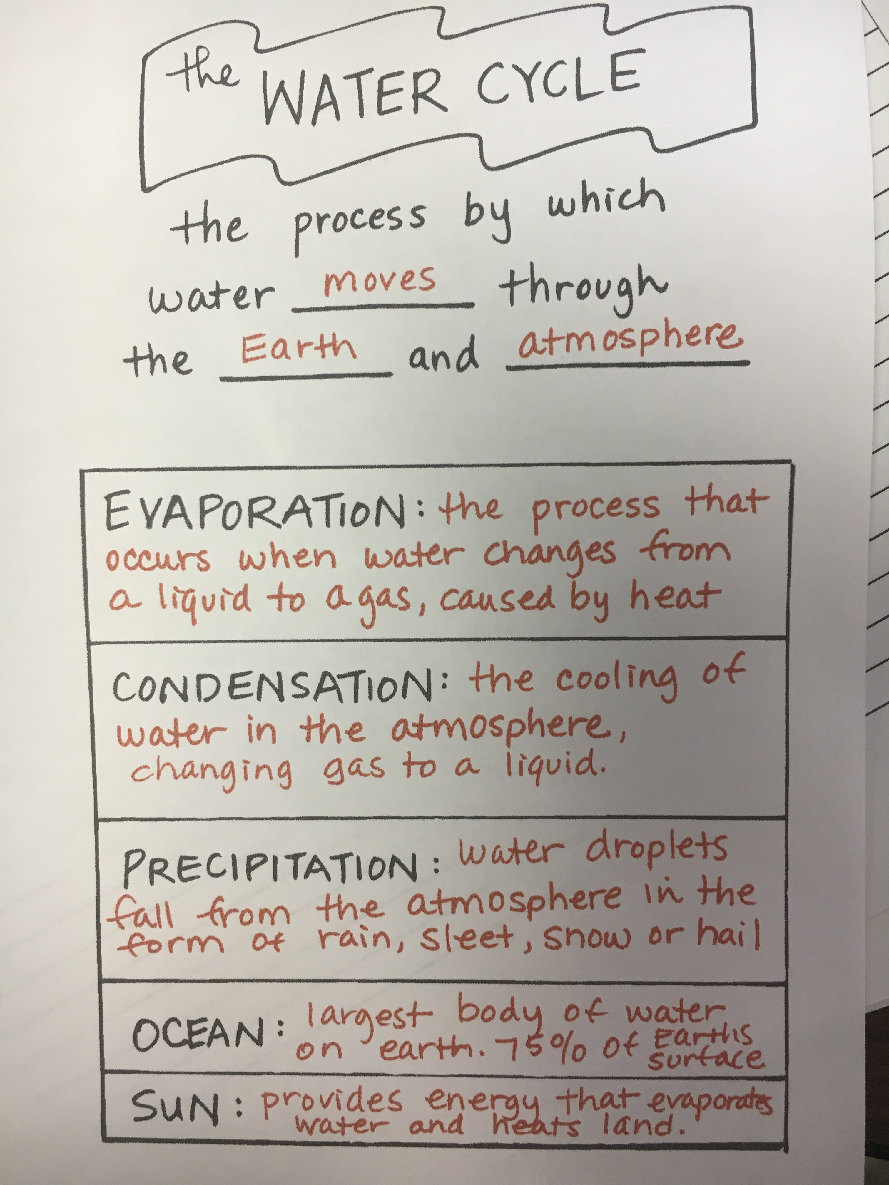 Water Cycle Review 9 13 17 Toisnot Middle School Grade 8