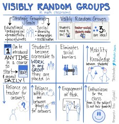 visibly-random-groups-vrg