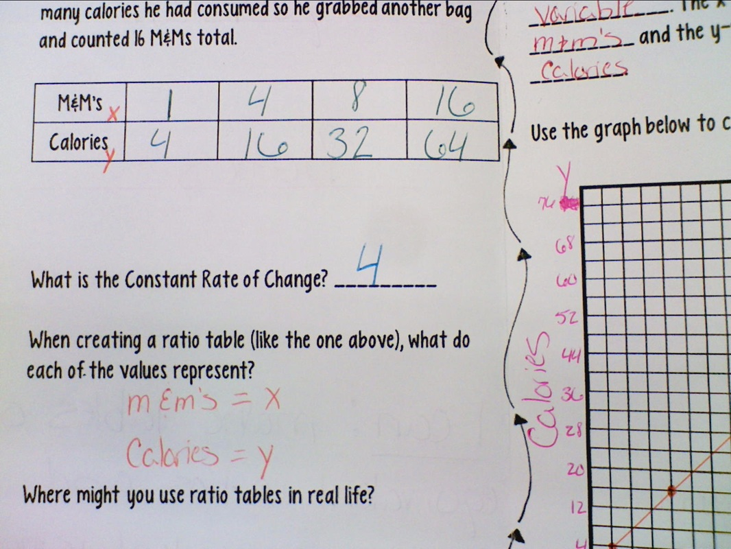 Math Diagram 6th Grade