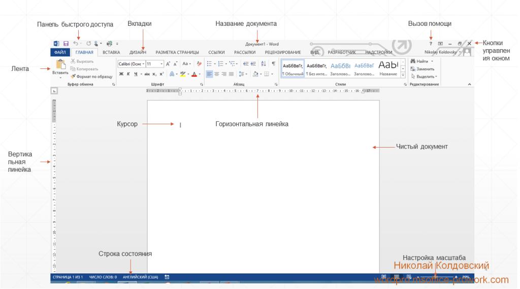 Основные элементы экрана Word