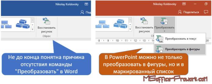 """Отличие группы """"Сброс"""" в Word и PowerPoint"""