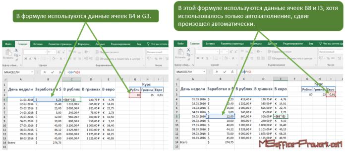 Смешанные ссылки в Excel