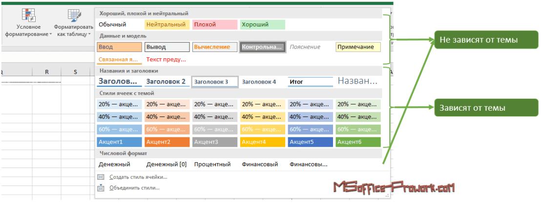 Заготовленные стили ячеек в Excel