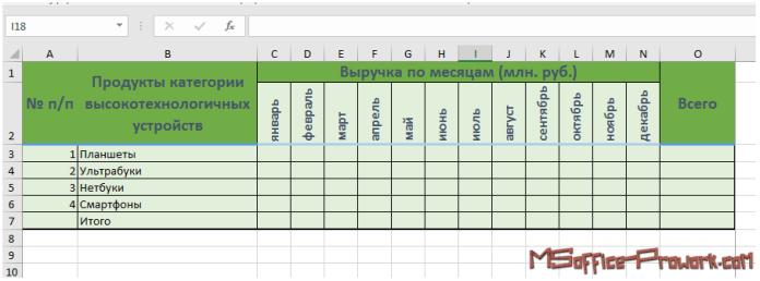 Диапазон данных на листе оформлен стилями