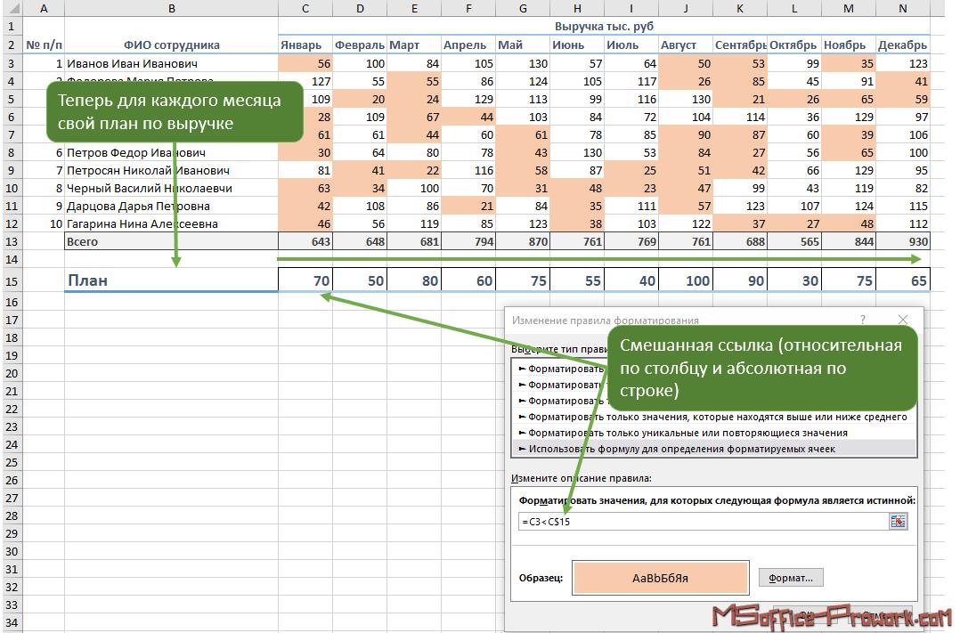 Условное форматирование с индивидуальным планом на каждый месяц