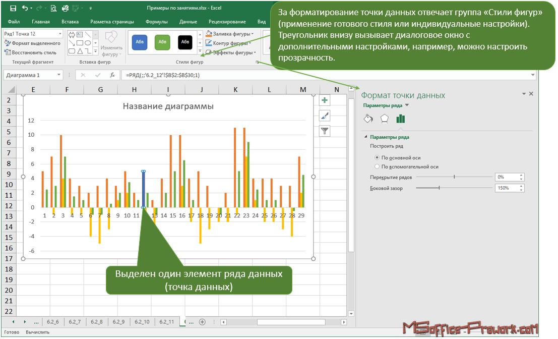 Один элемент ряда данных (точку данных) можно отформатировать с помощью стилей
